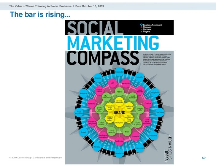 The Value of Visual Thinking in Social Business | Date October 16, 2009   The bar is rising...     ® 2009 Dachis Group. Co...