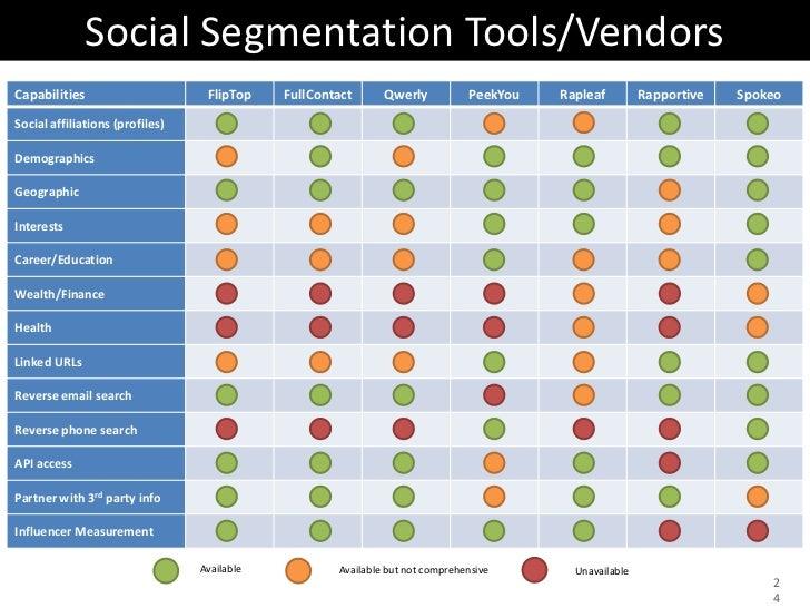 Consumer segmentation tools