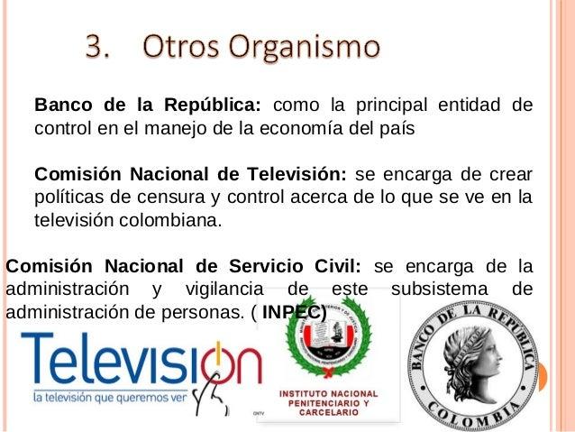 PODER PUBLICO ENCOLOMBIARAMA JUDICIALRAMALEGISLATIVARAMAEJECUTIVAPresidente de larepublica,vicepresidente yministrosCongre...