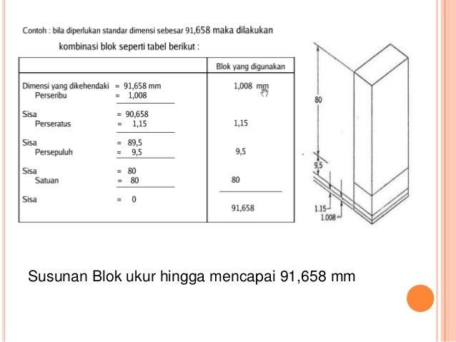 Blok ukur amp jam ukur susunan blok ukur hingga mencapai 91658 mm 12 ccuart Choice Image