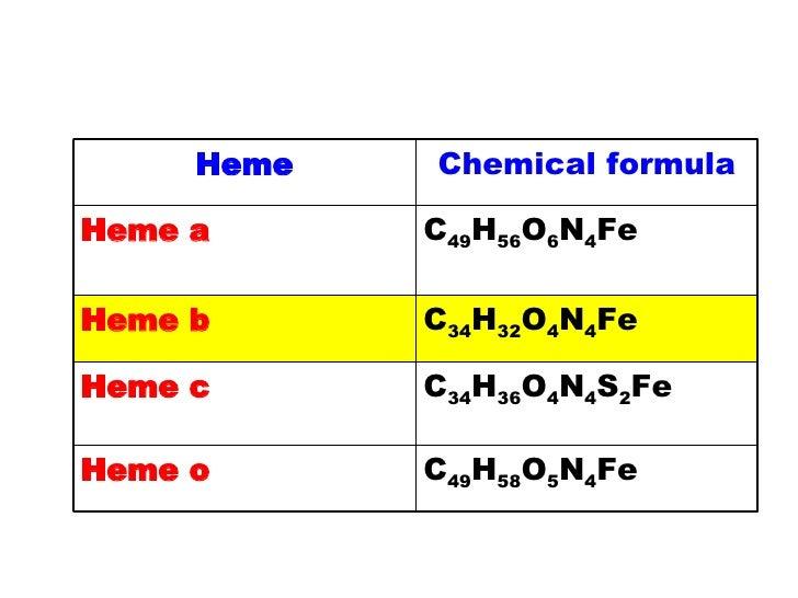 C 49 H 58 O 5 N 4 Fe Heme o C 34 H 36 O 4 N 4 S 2 Fe Heme c C 34 H 32 O 4 N 4 Fe Heme b C 49 H 56 O 6 N 4 Fe Heme a Chemic...
