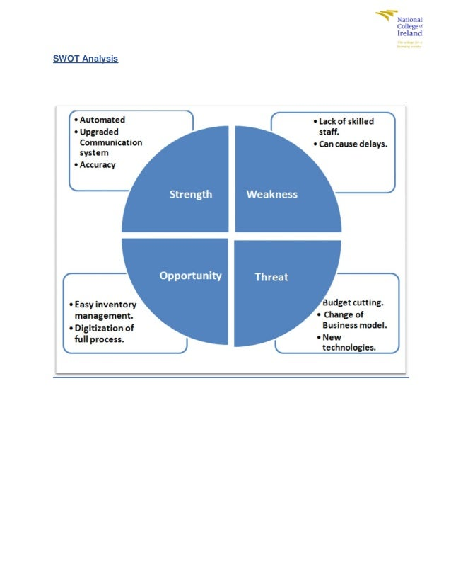 swot analysis for salesforce com Clarify your strengths, weaknesses, opportunities and threats (swot) conduct a swot analysis that examines the following: o what strengths will you build upon (for example, a unique business model or capabilities.