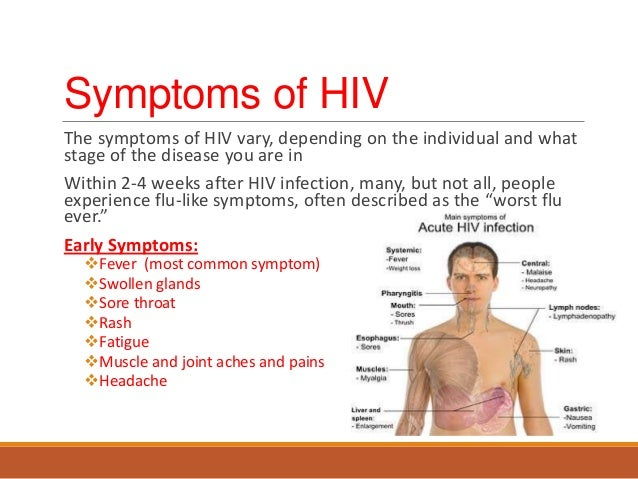 The gallery for --> Hiv Symptoms In Men Early Signs