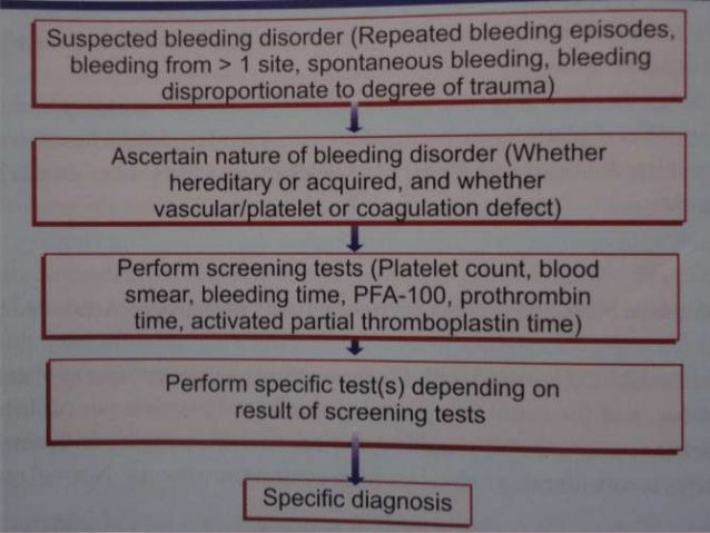 Pre-operative management of patients starts with a medicalhistory focusing on the previous bleeding history of thepatient ...