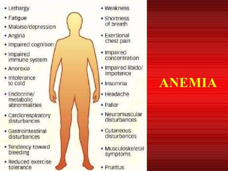 Blood Diseasesppt