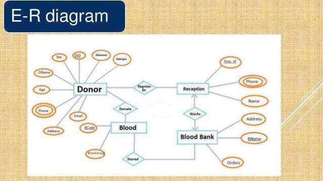 Blood Donation Database