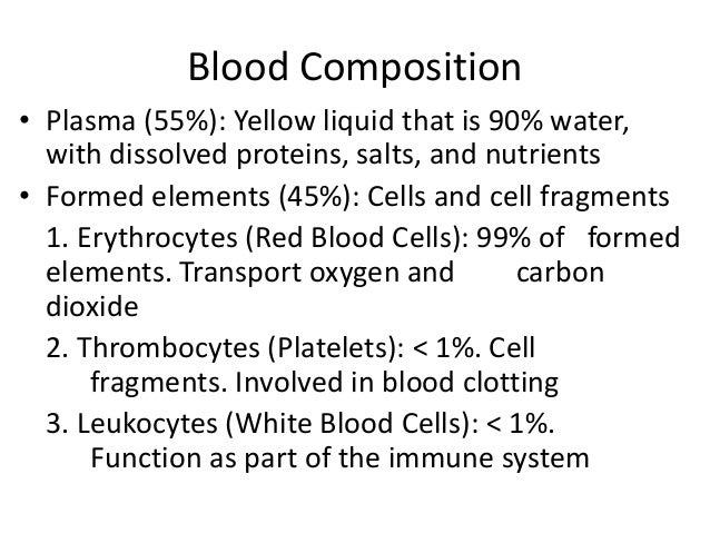 an analysis of the characteristics and functions of blood The participant will learn about the physical characteristics of  cerebrospinal fluid analysis  blood-brain clumps cerebrospinal fluid ratio.