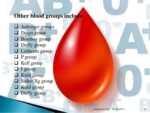 Blod Group 106
