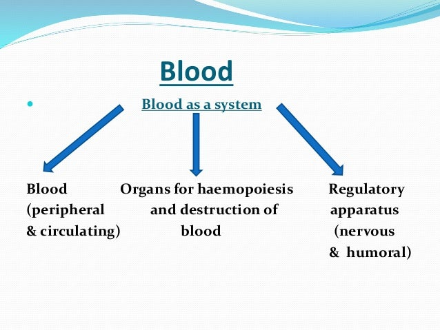 Blood anatomy and physiology: study guide for nurses.