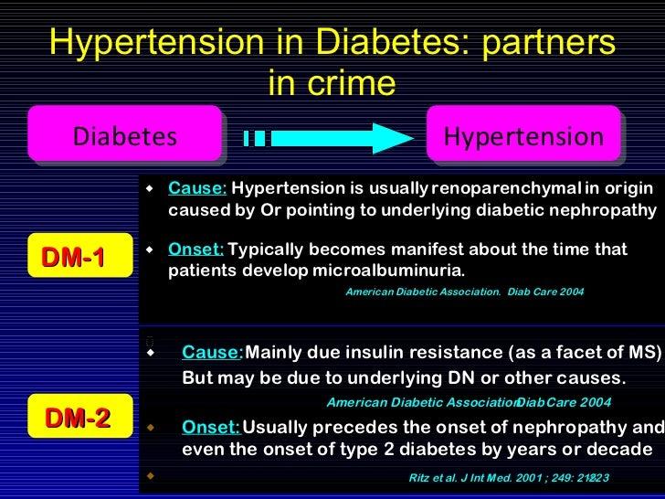 blood pressure control in diabetes