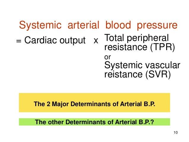 determinants of high blood pressure Dietary saturated and unsaturated fats as determinants of blood pressure and vascular function  high fat intake leads to acute postprandial exposure to circulating.