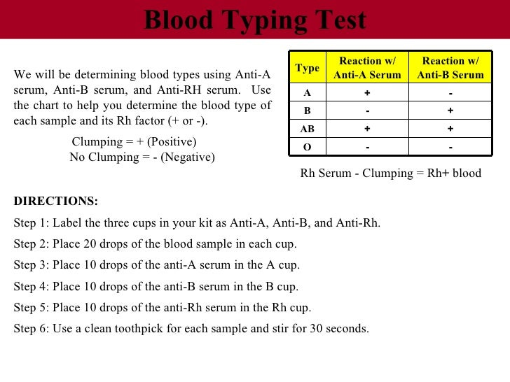 blood typing lab discussion Abo and rh(d) blood typing is one of the most important tests performed prior to  blood  quantitative discussions using our model would be inadequate.