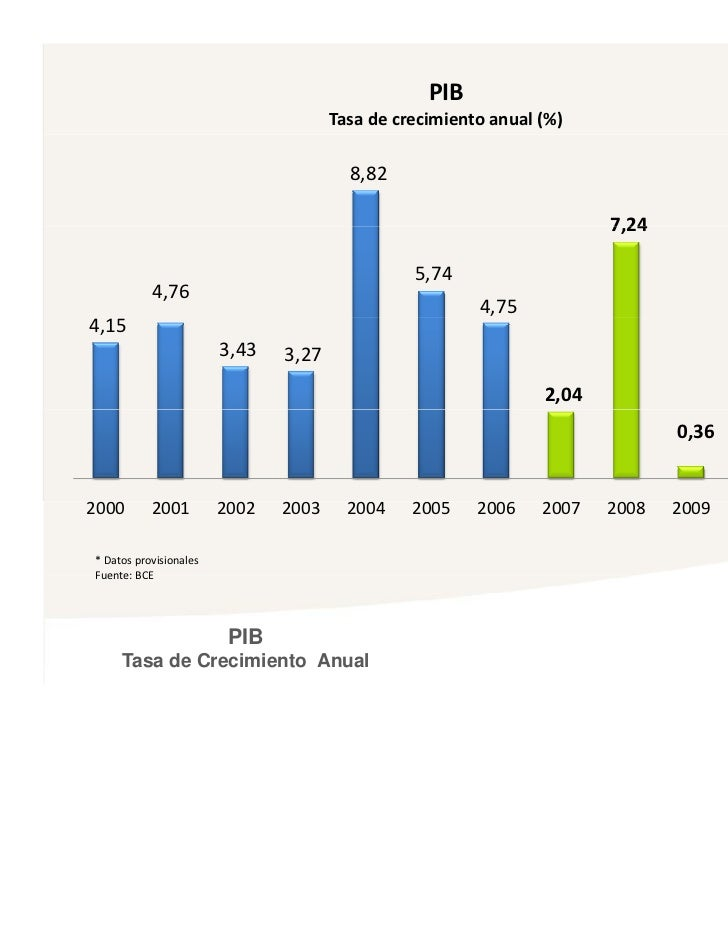 Bloomberg Slide 2