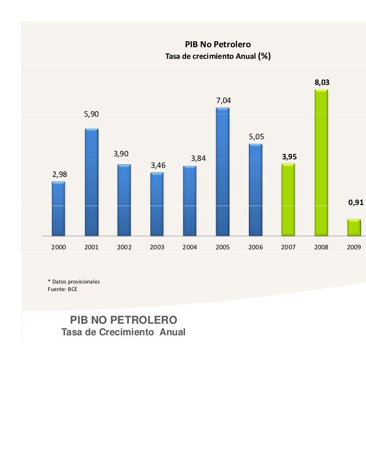 Bloomberg Slide 3