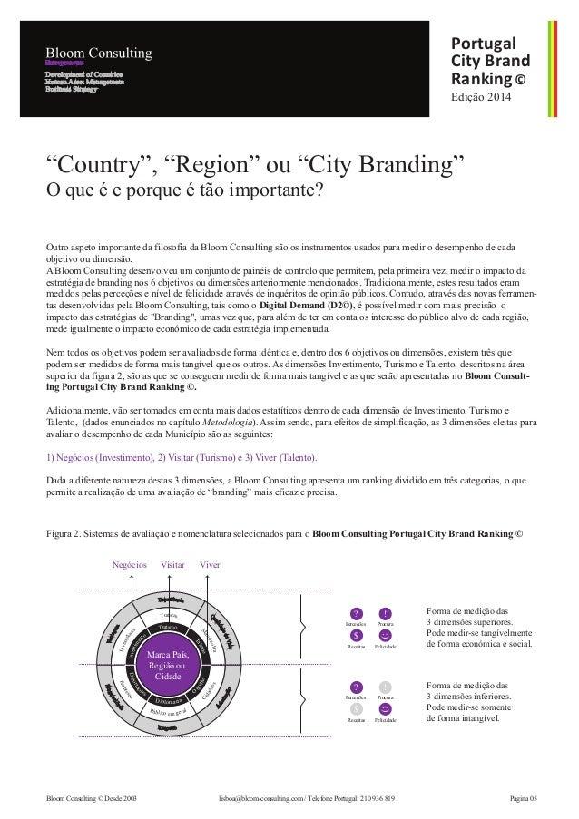 Edição 2014 Portugal City Brand Ranking© lisboa@bloom-consulting.com / Telefone Portugal: 210 936 819Bloom Consulting © De...