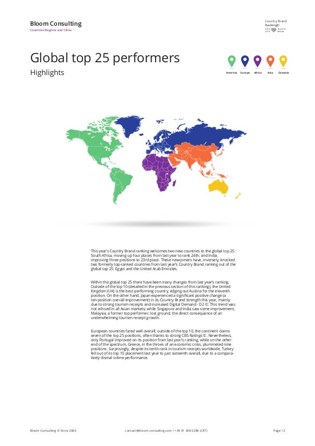Global top 25 performers Highlights Bloom Consulting Countries Regions and Cities This year's Country Brand ranking welcom...
