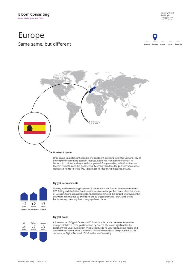 Europe Same same, but different Bloom Consulting Countries Regions and Cities Number 1 Spain Once again, Spain takes the le...
