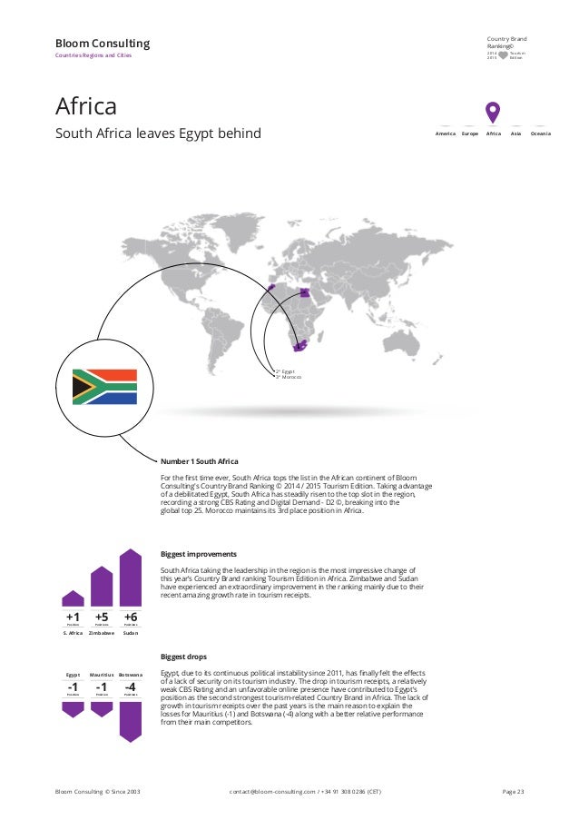 Africa South Africa leaves Egypt behind Bloom Consulting Countries Regions and Cities Number 1 South Africa For the first t...