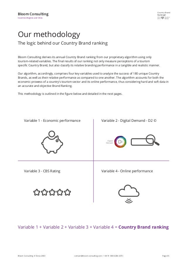 Bloom Consulting derives its annual Country Brand ranking from our proprietary algorithm using only tourism-related variab...