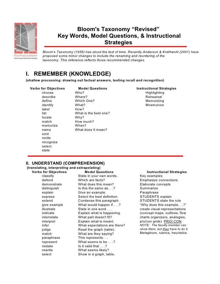bloom revised taxonomy key words. Black Bedroom Furniture Sets. Home Design Ideas