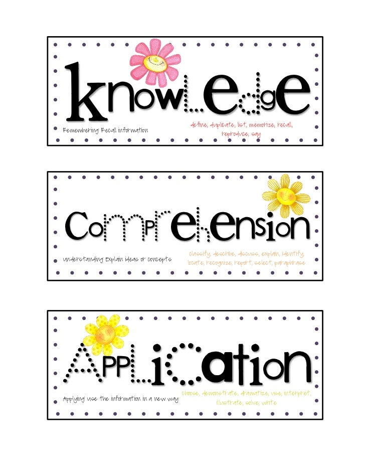 knowledge                                       define, duplicate, list, memorize, recall,       Remembering: Recall infor...