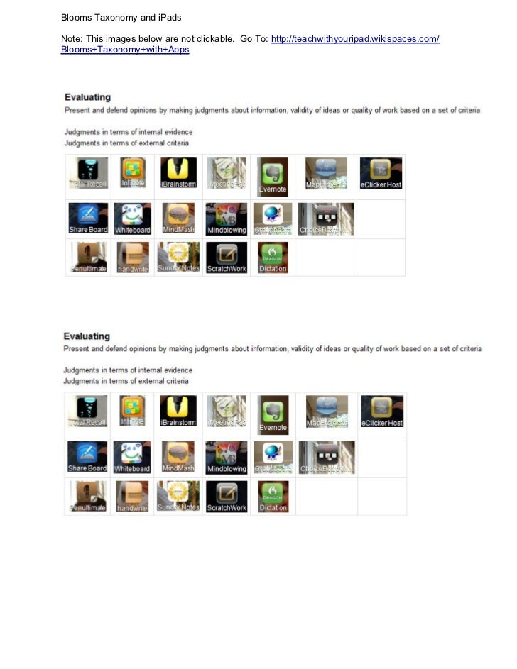Blooms Taxonomy and iPadsNote: This images below are not clickable. Go To: http://teachwithyouripad.wikispaces.com/Blooms+...
