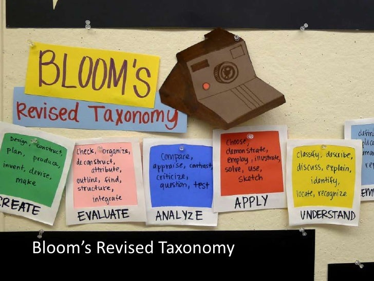 Bloom's Revised Taxonomy<br />