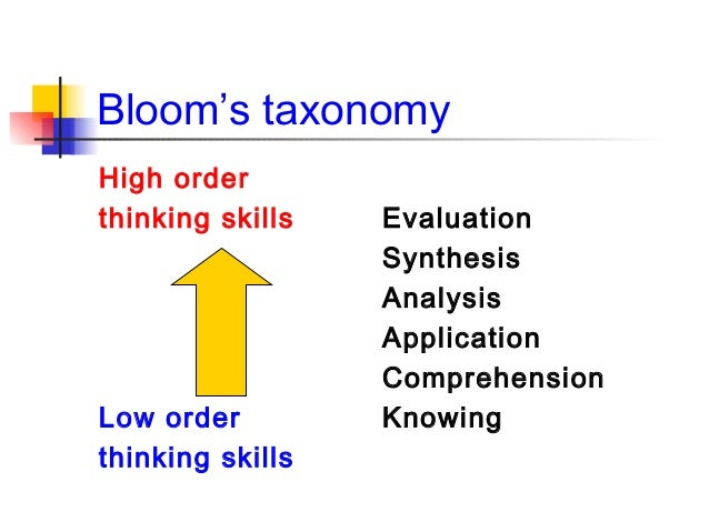 Bloom's taxonomyHigh orderthinking skills   Evaluation                  Synthesis                  Analysis               ...