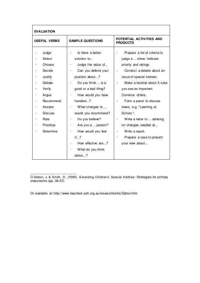 EVALUATION USEFUL VERBS SAMPLE QUESTIONS POTENTIAL ACTIVITIES AND PRODUCTS · Judge · Select · Choose · Decide · Justify · ...