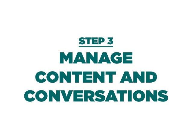 Digital Branding Social Media Social PR Conversion Marketing Brand Experience TERRITORY CONVERSATIONS