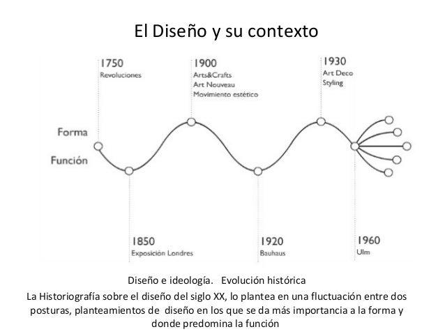 El Diseño y su contexto Diseño e ideología. Evolución histórica La Historiografía sobre el diseño del siglo XX, lo plantea...