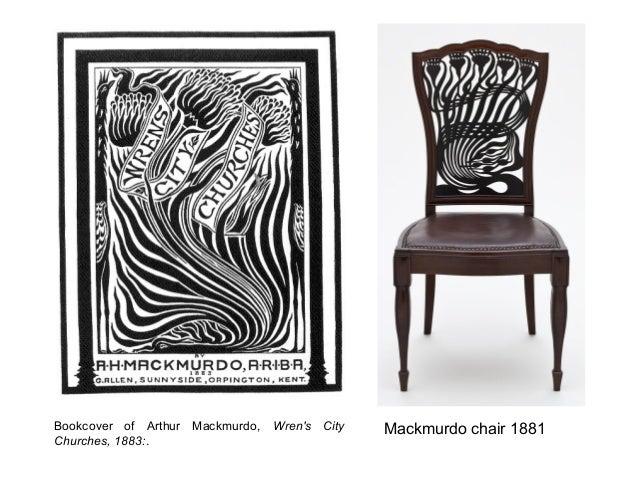 Bookcover of Arthur Mackmurdo, Wren's City Churches, 1883:. Mackmurdo chair 1881