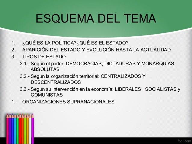 Bloque 1 las organizaciones humanas Slide 2