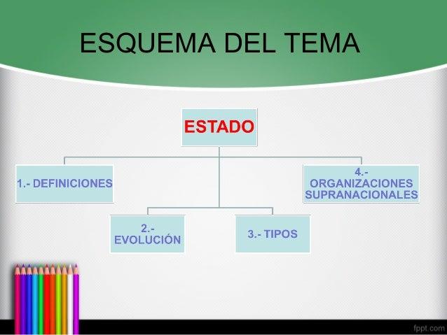 Bloque 1 las organizaciones humanas Slide 3