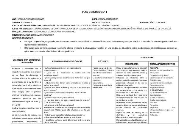 PLAN DE BLOQUE N° 1 AÑO: SEGUNDO DE BACHILLERATO ÁREA: CIENCIAS NATURALES TIEMPO: 6 SEMANAS INICIO: 02-09-2013 FINALIZACIÓ...