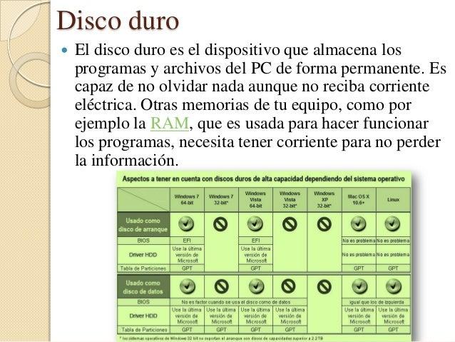 Un procesador de texto es una aplicación informática que permite crear y editar documentos de texto en una computadora.  S...