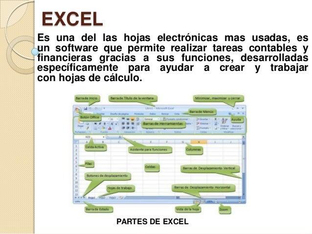 Graficadores y hojas de cálculo que gracias a dibujos vectoriales o mapa de bits  Son programas  es como instrumento pedag...