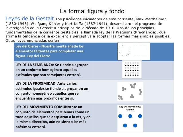 Leyes de la Gestalt Los psicólogos iniciadores de esta corriente, Max Wertheimer (1880-1943), Wolfgang Köhler y Kurt Koffa...
