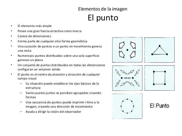 Elementos de la imagen El punto • El elemento más simple • Posee una gran fuerza atractiva como marca • Carece de dimensio...