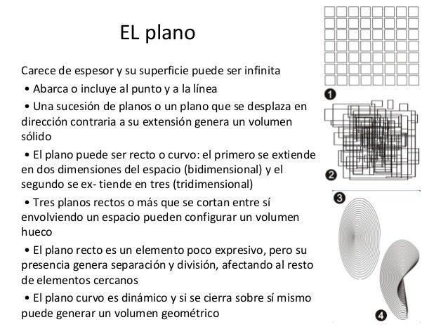 EL plano Carece de espesor y su superficie puede ser infinita • Abarca o incluye al punto y a la línea • Una sucesión de p...