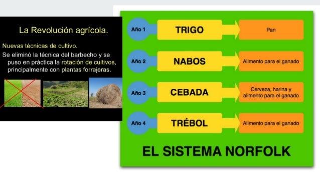 PROGRESO TECNOLÓGICO Y FUENTE DE ENERGÍA.