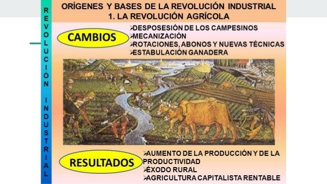 Consecuencias ● incremento de la producción de tejidos de algodón; ● reducción del precio de los mismos. Más adelante, la ...