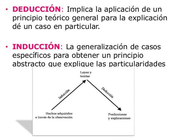 • DEDUCCIÓN: Implica la aplicación de un  principio teórico general para la explicación  dé un caso en particular.• INDUCC...