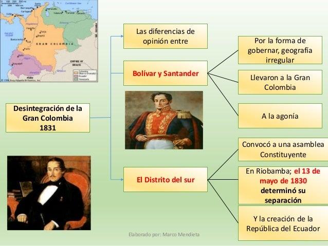 ESTUDIOS SOCIALES: La Gran Colombia