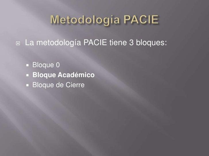 Bloque académico Slide 3