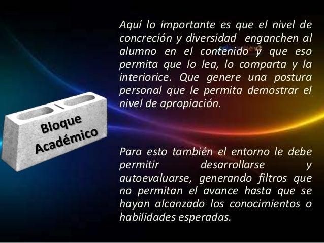 Bloque Académico Yolanda Slide 3