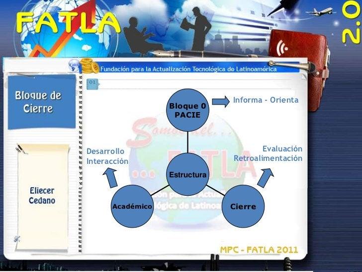 Informa - Orienta                  Bloque 0                   PACIEDesarrollo                             EvaluaciónIntera...