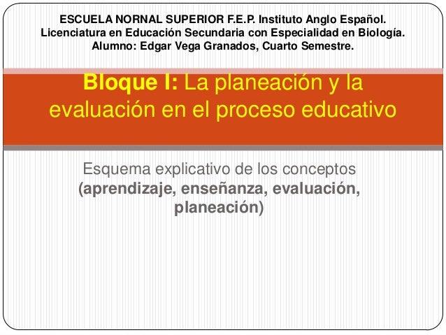 ESCUELA NORNAL SUPERIOR F.E.P. Instituto Anglo Español.Licenciatura en Educación Secundaria con Especialidad en Biología. ...