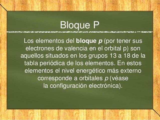 Bloque p de la tabla peridica bloque p los elementos urtaz Images