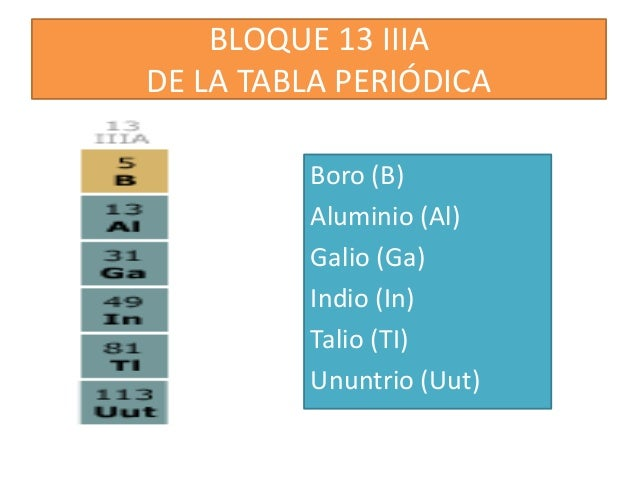 Bloque p de la tabla peridica bloque urtaz Image collections